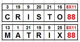 CRISTO 88 MATRIX