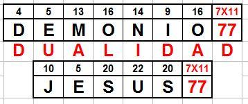 DEMONIO 77 JESUS DUALIDAD