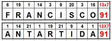 francisco 91 antartida