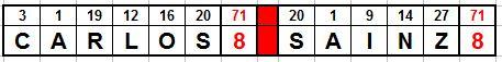 CARLOS SAINZ 8-8 mejor debut historia español...8º