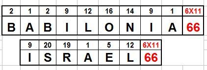 ISRAEL 66 BABILONIA