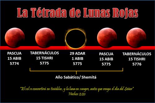 Lunas Rojas2-2