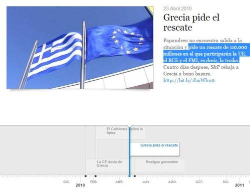 grecia pide rescate