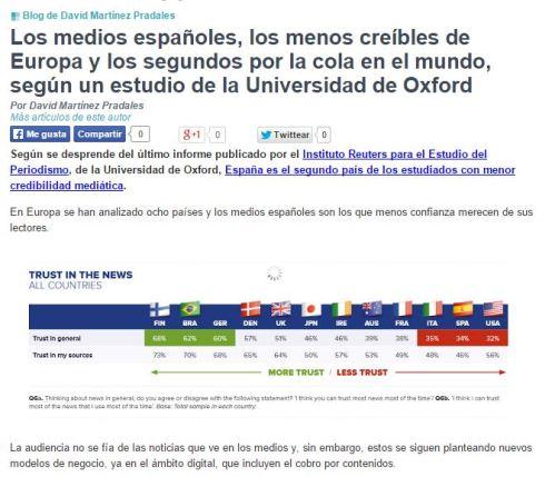 medios españoles menos confianza