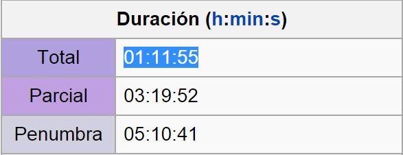 1 hora 11 minutos eclipse total luna septiembre 2015