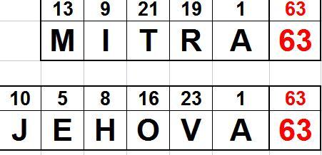 MITRA Y JEHOVA 63
