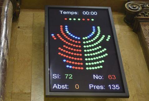 Parlamento-resolucion-declaran-creacion-catalan_MILIMA20151109_0048_8