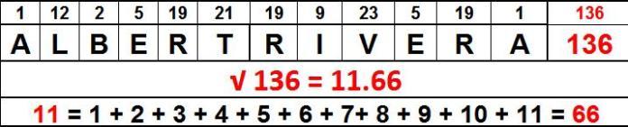 albert rivera 136 11.66x11.66