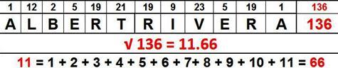 albert rivera gematria 136 11.66x11.66