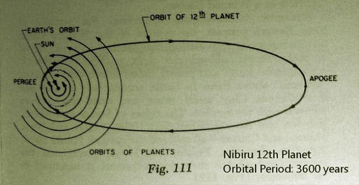 3600-Year-Orbit
