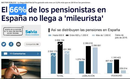 66 mileuristas pensionistas
