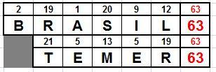 BRASIL-TEMER 63