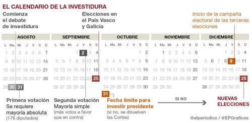 calendario xii legislatura