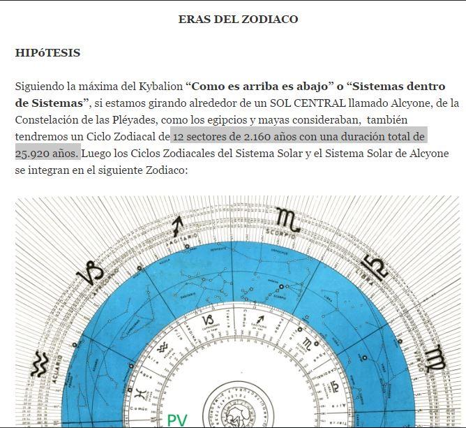ciclo era 2160 años
