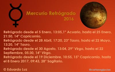 Fechas mercurio retrogrado