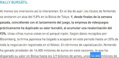 nintendo 33300 millones euros bolsa