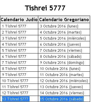13-tishrei-5777
