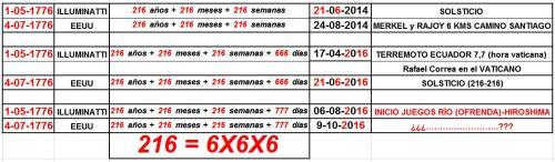 fundacion-illuminati-y-eeuu-9-10-2016