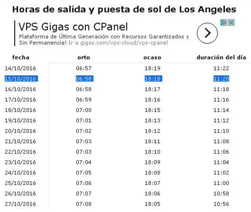 ocaso-los-angeles-15-10-16-1818