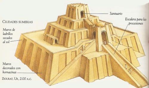 templosumerio