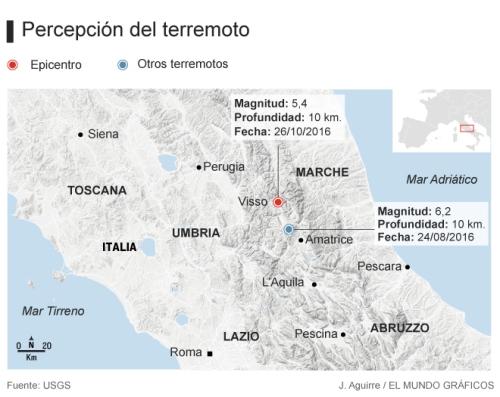 terremoto-itali-visso-5-4