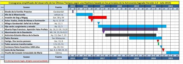 150715_cronograma_simplificado_ut