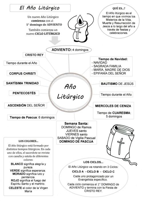 ano-liturgico