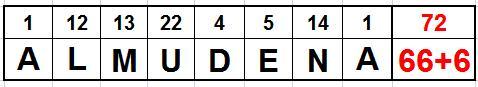 almudena-666