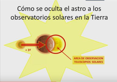 astro-observatorios