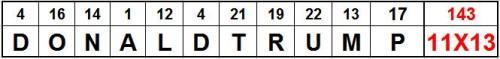 """¡""""TERREMOTO"""" TRUMP, CÓDIGO 999-AGENTE CAÍDO y la BANCARROTA de EEUU! / La JURA del GOBIERNO de RAJOY y el próximo CONGRESO del PP / Domingo 13 de Noviembre, el AÑO de la MISERICORDIA y los 44 meses del PAPA FRANCISCO."""