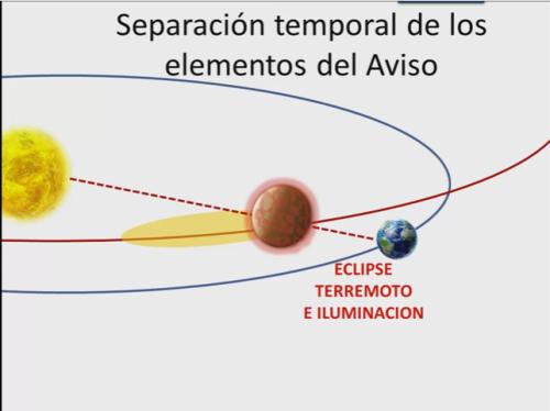 eclipse-tiempo