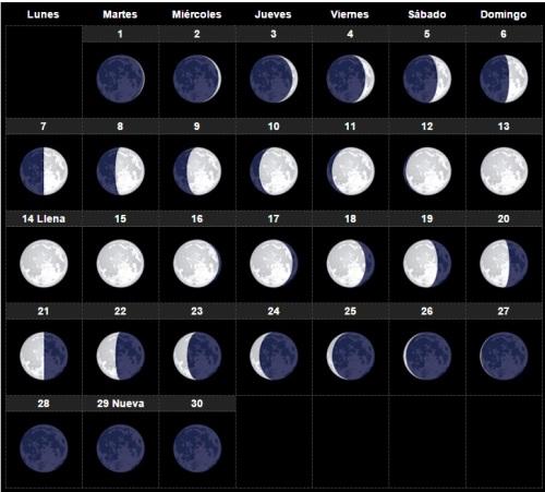el-calendario-lunar-2016-fases-de-la-luna-para-dar-a-luz-noviembre