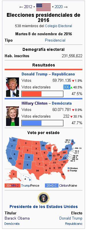 elecciones-2016-eeuu