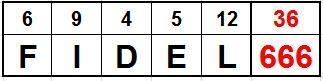 fidel-36