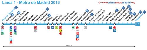 metro-madrid-linea-1-33-estaciones