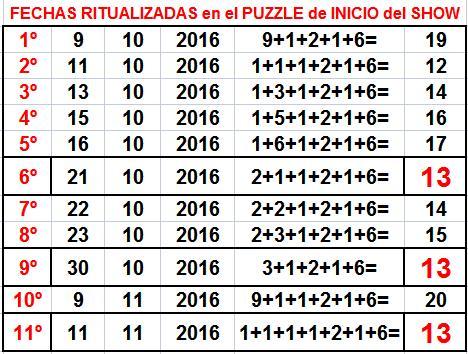 puzzle-inicio-show-fechas-que-suman-13