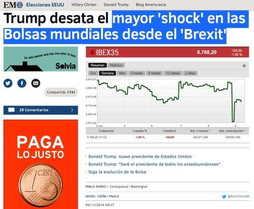 trump-shock-brexit-bolsas
