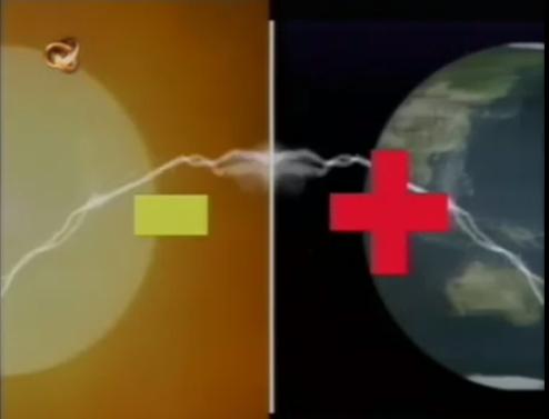 corriente-electromagnc3a9tica-sol-tierra