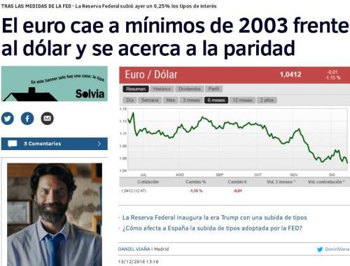 euro-paridad
