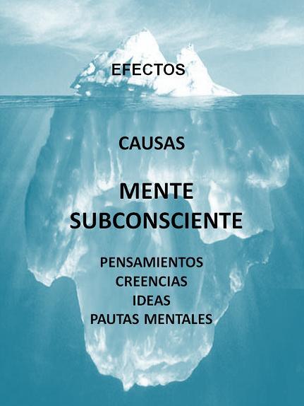 iceberg-mente