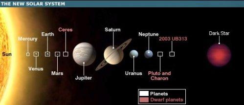 newplanetarysystem-dark-star