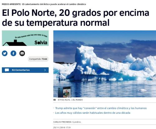 polo-norte-20-grados-por-encima-normal