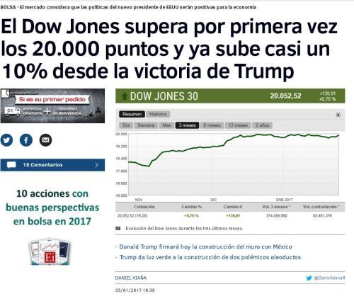 dow-jones-record-20000
