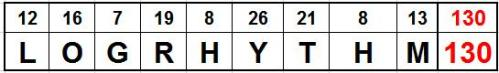 logrhythm-130