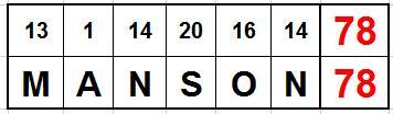 manson-78